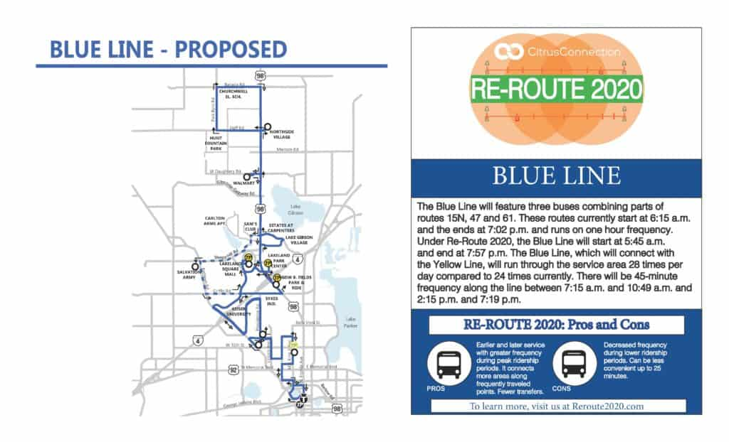 Blue Line Talking Points with map