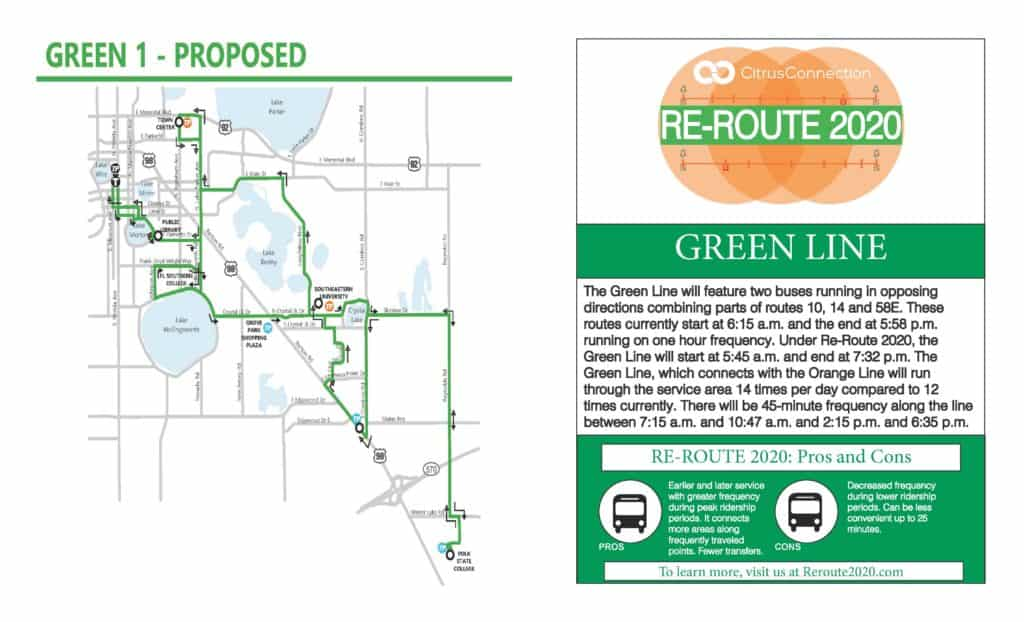 Green Line 1 Talking Points with map
