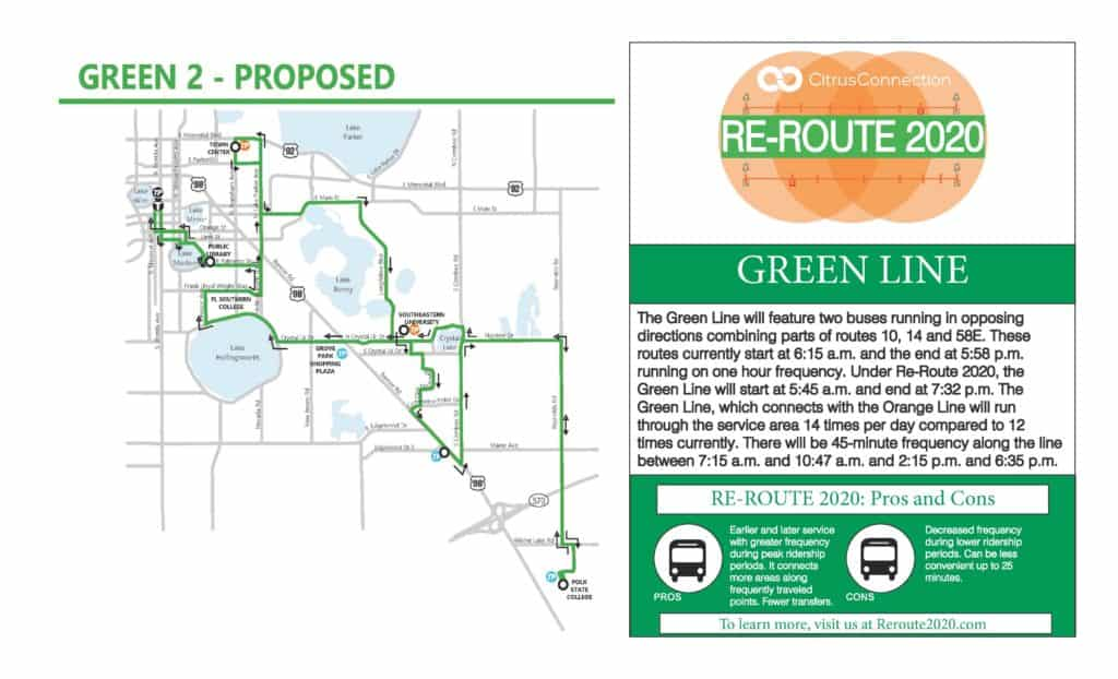 Green Line 2 Talking Points with map