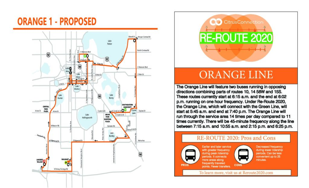 Orange Line 1 Talking Points with map