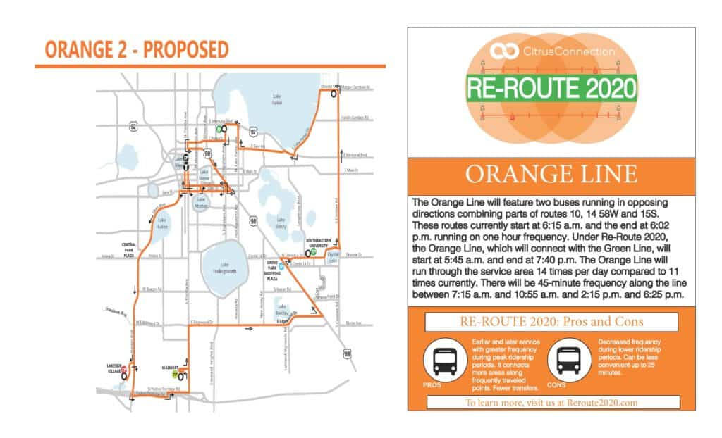 Orange Line 2 Talking Points with map