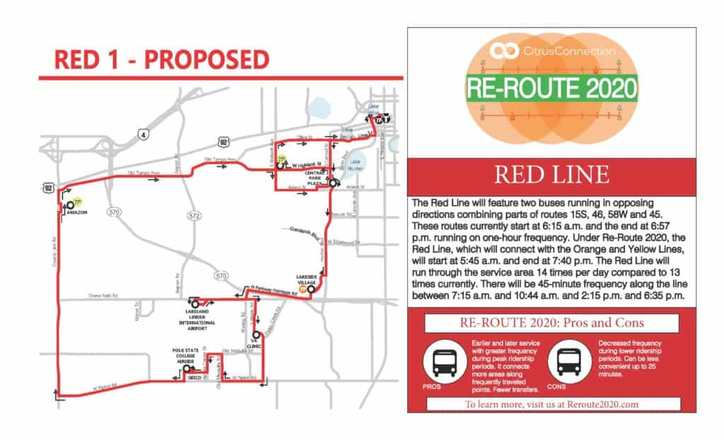 Red Line 1 Talking Points with map