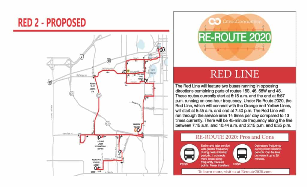 Red Line 2 Talking Points with map