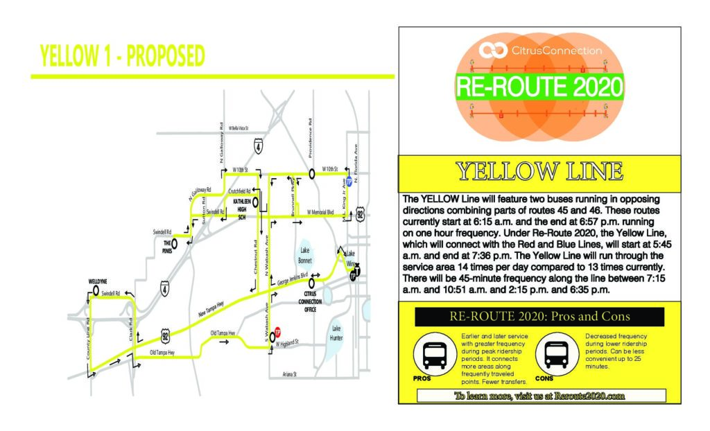 Yellow Line 1 Talking Points with map