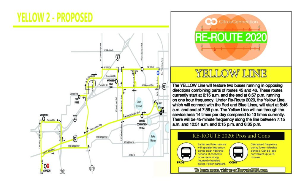 Yellow Line 2 Talking Points with map