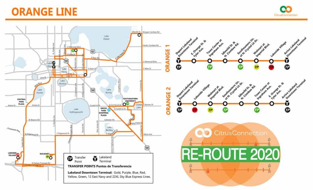 Orange Line Map